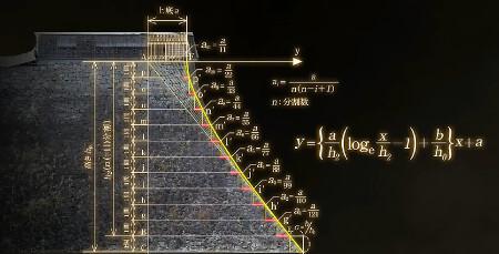 Kumamoto castle's sloping stone wall math equation
